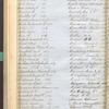 Acceptances: 1849-1852