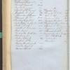Acceptances: 1853-1859