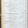 Acceptances: 1854-1857