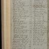 Acceptances: 1854-1856