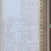 Acceptances: 1857-1858