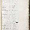 Collateral Ledger No. 6