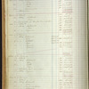 General Ledger No. 1 Gold