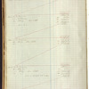General Ledger No. 3 Gold