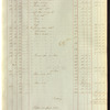Invoices: 1833-1835