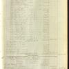 Journal: 1834-1835
