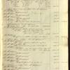 Journal: 1834-1836
