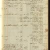 Sales: 1827-1830