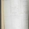 Acceptances: 1863-1864