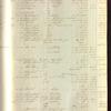 Sales: 1834-1835