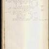 Sales: 1835-1836