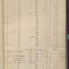Sales: 1826-1827