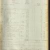 Statements: 1842-1849