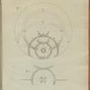 Theorie d. Höfe u. Nebensonnen, Tab. 1, opp. p. 92