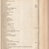 New York City directory, 1845/46