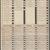 Louisiana ballot