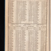Doggett's New York City street directory for 1851