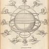Clavdii Ptolemaei Geographicae Enarrationis, fol. 69v