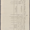 Instructions to Henry Livingston, Junr. principal assessor of the second assessment district in the fourth division in the State of New York