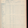 The Official foreign air mail guide, [no. 1], January