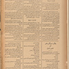 Jurab al_Kurdi, Vol. 6, no. 2