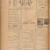 Jurab al-Kurdi, Vol. 6, no. 113