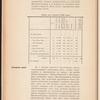 Proektʺ Mglinskoĭ zheli︠e︡znodorozhnnoĭ vi︠e︡tvi normalʹnoĭ kolei, 1912 godʺ: 1. Poi︠a︡snitelʹnai︠a︡ zapiska ; 2. Ėkonomicheskai︠a︡ zapiska