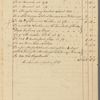 Inventory of Property - Thomas Jansen Estate