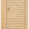 The orbit of the Sun (Âftâb), a second view, f. 20