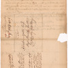 Livingston, Robert, Junr., addressed to Abraham Yates Esq., High Sheriff for the City and County of Albany
