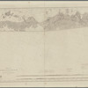 Middle part of the southern coast of Long Island: from a trigonometrical survey