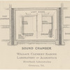 Sound Chamber: Wallace Clement Sabine Laboratory of Acoustics