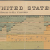 History of the United States: Scaife's comparative and synoptical system applied to all countries