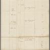 Punishment record books of Friendship Plantation