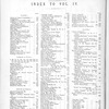 Musical news, Vol. 4, Index, January to June, 1893