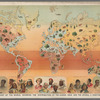 Climatic chart of the world: showing the distribution of the human race and the animal & vegetable kingdoms
