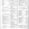 Musical news, Vol. 8, Index, January to June, 1895