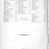 Musical news, Vol. 11, Index, July to December, 1896