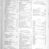 Musical news, Vol. 17, Index, July to December, 1899