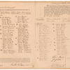 Official document containing lists of persons licensed as inn-holders and retailers of liquor in the town of Newburyport, Mass. dated September 1, 1813 at Salem and October 2, 1813 at Newburyport