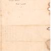 Letter to Jasper Mauduit