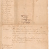 List of Loyalist signers of addresses to General Gage