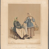 Alexandra Danilova collection of prints