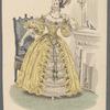 French fashion plates