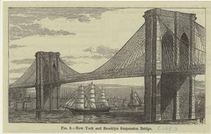 New York and Brooklyn suspension bridge.