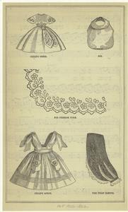 Child's dress ; Bib ; For chemise yoke ; Child's apron ; The tulip sleeve.