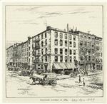 Fraunces Tavern In 1889.
