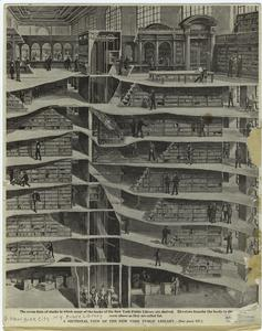 A sectional view of the New York Public Library.