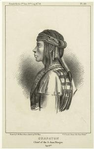 Chapaton : chief of the S. Juan Navajos.