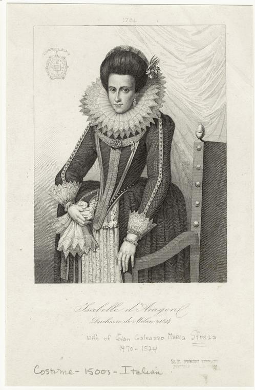 Isabelle d'Aragon, duchesse de Milan +1524.